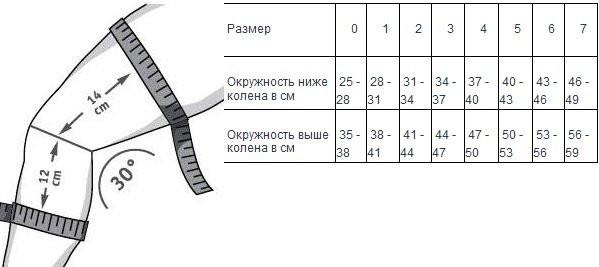 БАНДАЖ КОЛЕННОГО СУСТАВА (НАКОЛЕННИК) ОРЛЕТТ КУЛМАКС MKРАЗМ.-103(M) XL РЕБРА ЖЕСТК в Чебоксарах