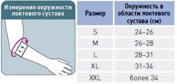 БАНДАЖ ЛОКТЕВОГО СУСТАВА ЭЛАСТИЧНЫЙ ОРЛЕТТ КУЛМАКС МЕЛ-104 S в Екатеринбурге